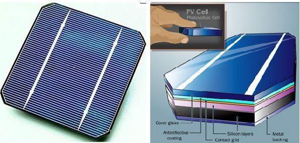 struktur sel surya