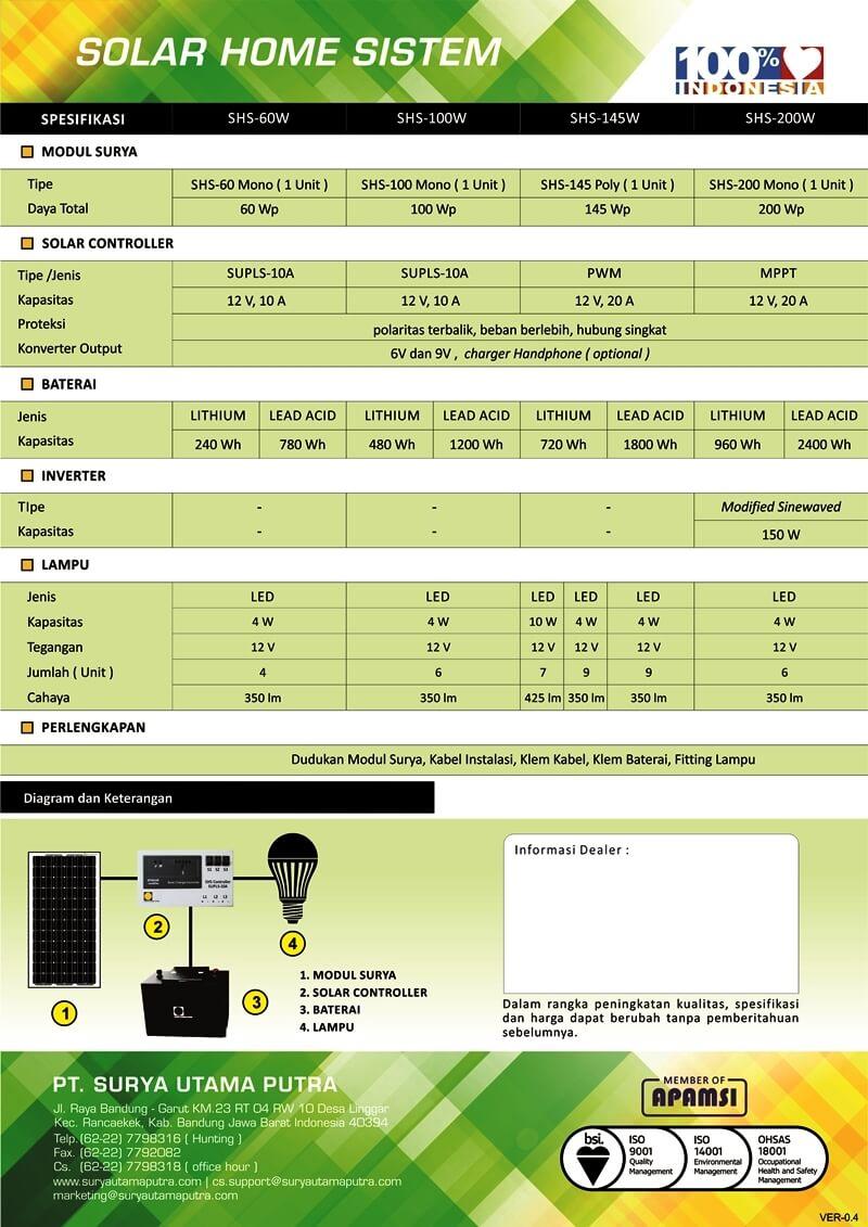brosur-solar-home-sistem-ind-v4-belakang