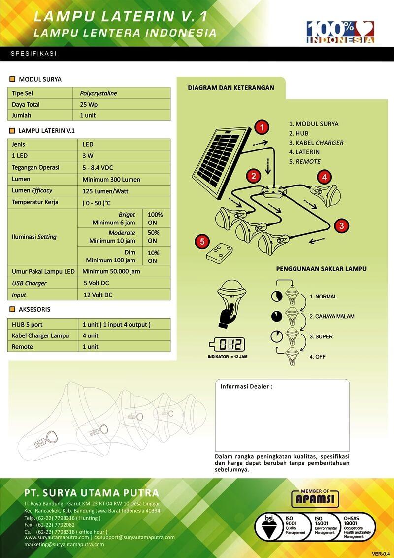 lampu tenaga surya hemat energi