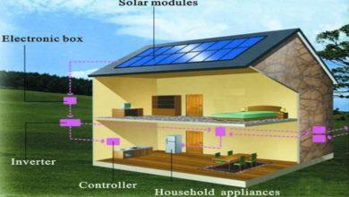 Tenaga Surya Untuk Rumah Tangga
