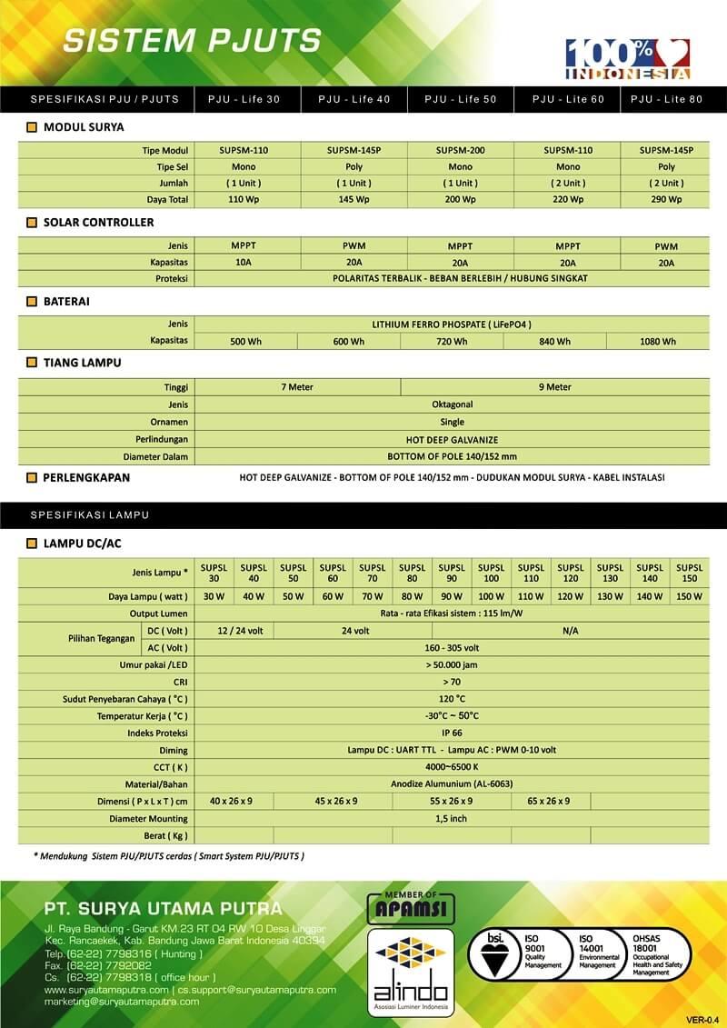 brosur-sistem-pjuts-ind-v4-belakang
